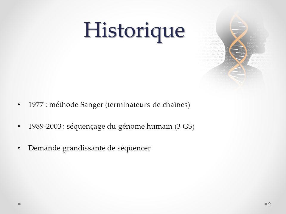 Historique 1977 : méthode Sanger (terminateurs de chaînes) 1989-2003 : séquençage du génome humain (3 G$) Demande grandissante de séquencer 2