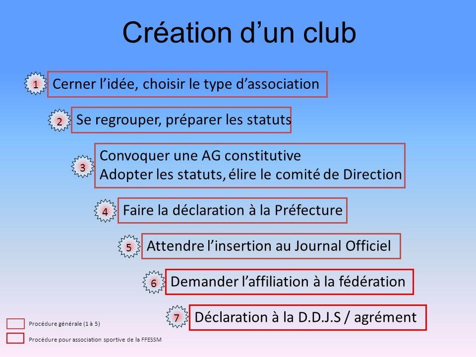 Se regrouper, préparer les statuts Convoquer une AG constitutive Adopter les statuts, élire le comité de Direction Faire la déclaration à la Préfecture Attendre linsertion au Journal Officiel 123 4 Demander laffiliation à la fédération Déclaration à la D.D.J.S / agrément 6 5 7 Cerner lidée, choisir le type dassociation Procédure générale (1 à 5) Procédure pour association sportive de la FFESSM Création dun club