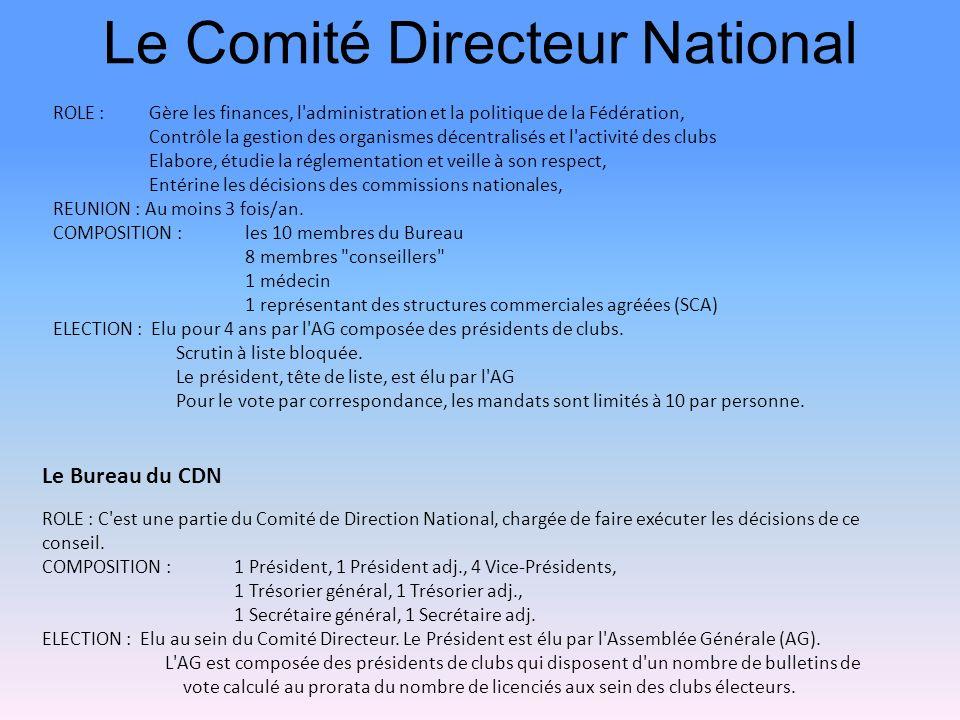 Le Comité Directeur National ROLE :Gère les finances, l'administration et la politique de la Fédération, Contrôle la gestion des organismes décentrali