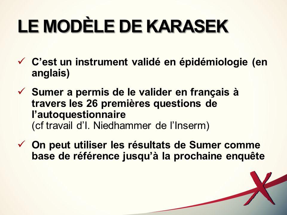 LE MODÈLE DE KARASEK Les axes danalyse sont La demande psychologique (Q 10 à 18) La latitude décisionnelle (Q1 à 9) Le soutien social (Q 19 à 26)