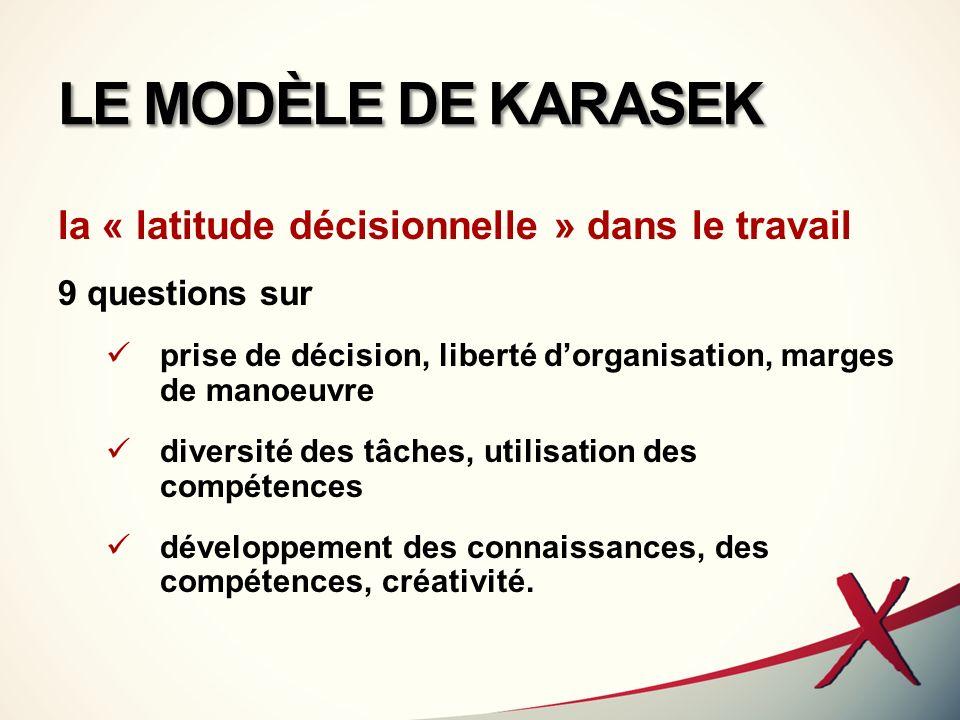 LE MODÈLE DE KARASEK le « soutien social » dans le travail 8 questions sur laide des supérieurs dans le travail laide des collègues les attitudes amicales des supérieurs les attitudes amicales des collègues