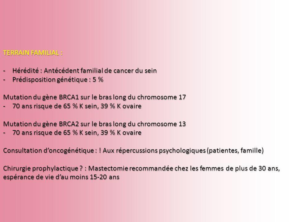 TERRAIN FAMILIAL : -Hérédité : Antécédent familial de cancer du sein -Prédisposition génétique : 5 % Mutation du gène BRCA1 sur le bras long du chromo