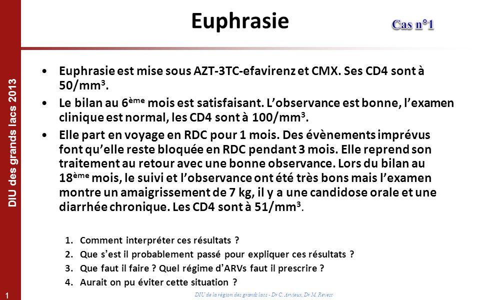 1 DIU des grands lacs 2013 DIU de la région des grands lacs - Dr C. Arvieux, Dr M. Revest Euphrasie Euphrasie est mise sous AZT-3TC-efavirenz et CMX.