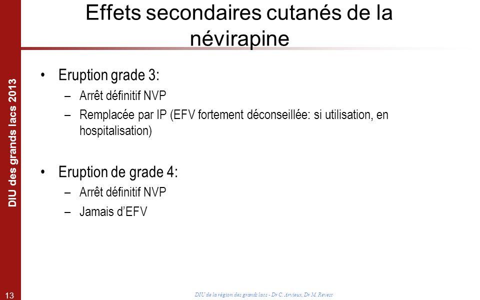 13 DIU des grands lacs 2013 DIU de la région des grands lacs - Dr C. Arvieux, Dr M. Revest Eruption grade 3: –Arrêt définitif NVP –Remplacée par IP (E