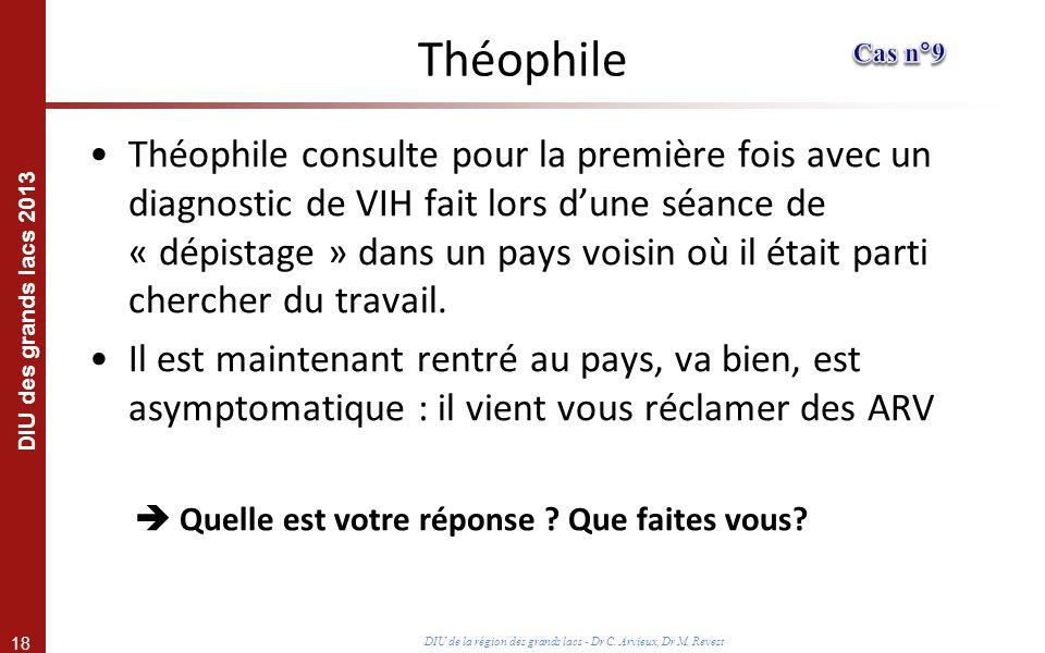 18 DIU des grands lacs 2013 DIU de la région des grands lacs - Dr C. Arvieux, Dr M. Revest Théophile Théophile consulte pour la première fois avec un