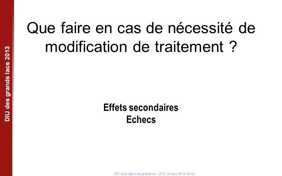 DIU de la région des grands lacs - Dr C. Arvieux, Dr M. Revest DIU des grands lacs 2013 Que faire en cas de nécessité de modification de traitement ?