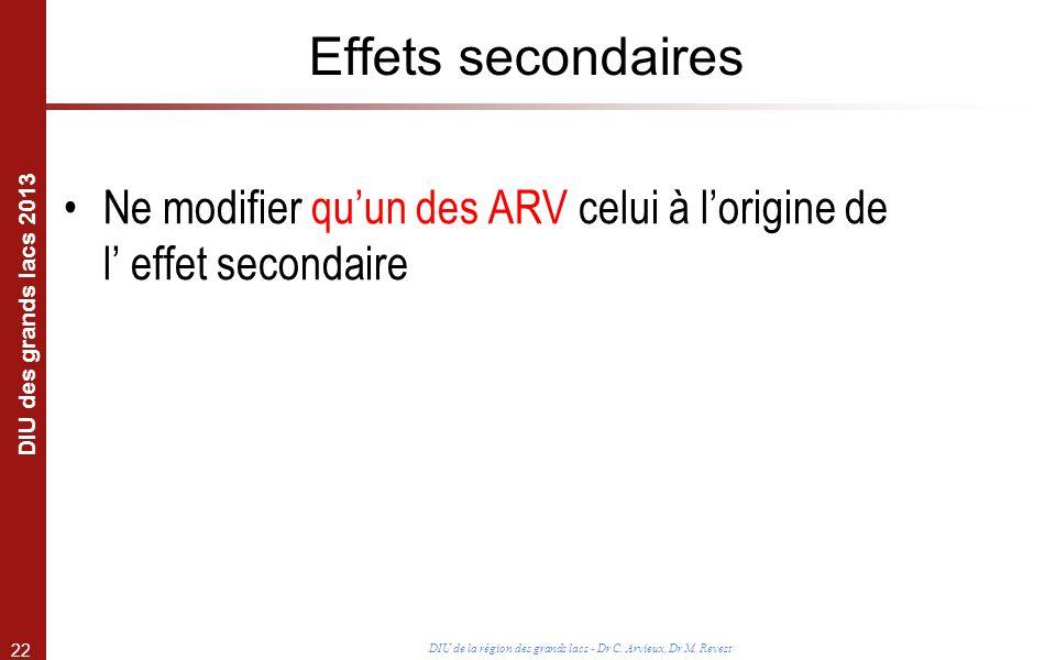 22 DIU des grands lacs 2013 DIU de la région des grands lacs - Dr C. Arvieux, Dr M. Revest Effets secondaires Ne modifier quun des ARV celui à lorigin