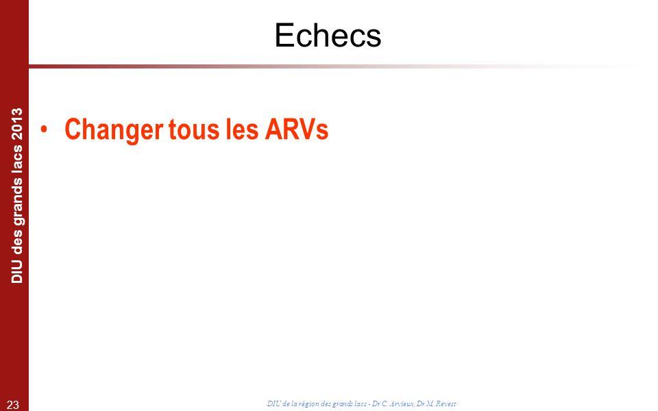 23 DIU des grands lacs 2013 DIU de la région des grands lacs - Dr C. Arvieux, Dr M. Revest Echecs Changer tous les ARVs