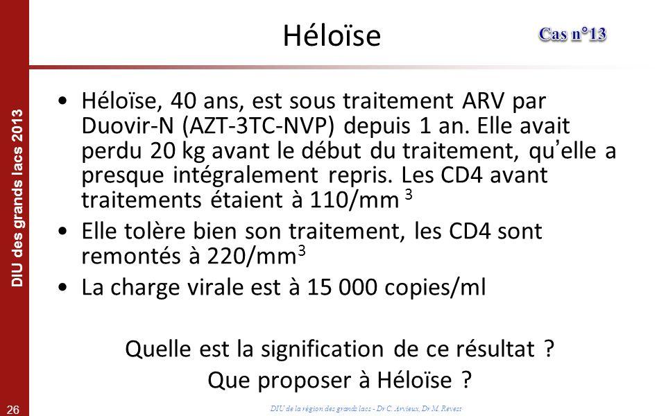 26 DIU des grands lacs 2013 DIU de la région des grands lacs - Dr C. Arvieux, Dr M. Revest Héloïse Héloïse, 40 ans, est sous traitement ARV par Duovir