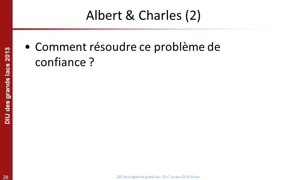 28 DIU des grands lacs 2013 DIU de la région des grands lacs - Dr C. Arvieux, Dr M. Revest Albert & Charles (2) Comment résoudre ce problème de confia