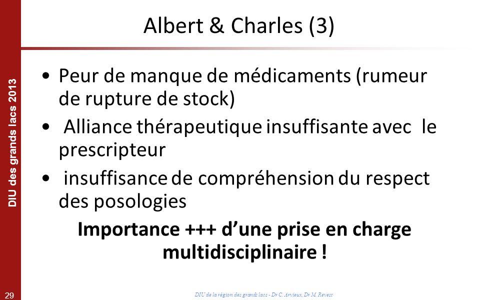 29 DIU des grands lacs 2013 DIU de la région des grands lacs - Dr C. Arvieux, Dr M. Revest Albert & Charles (3) Peur de manque de médicaments (rumeur