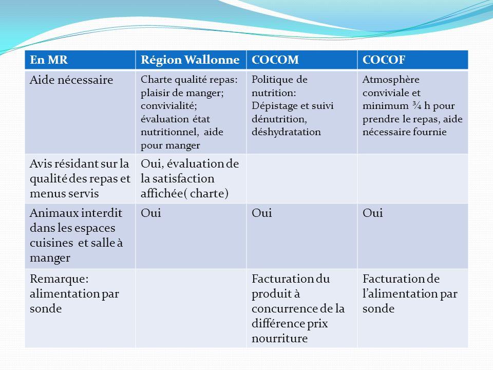 En MRRégion WallonneCOCOMCOCOF Aide nécessaire Charte qualité repas: plaisir de manger; convivialité; évaluation état nutritionnel, aide pour manger P