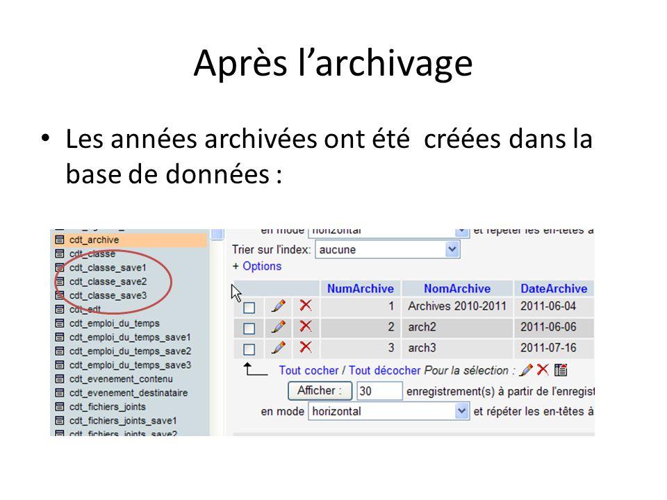 Après larchivage Les années archivées ont été créées dans la base de données :