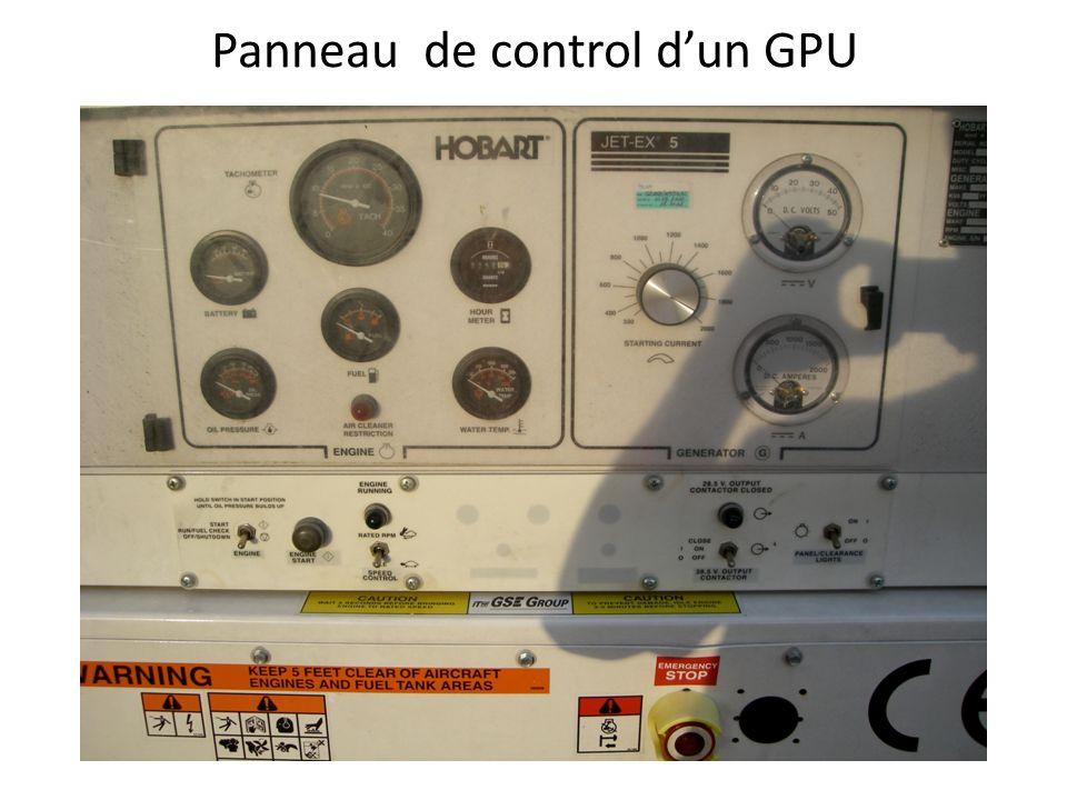 Panneau de control dun GPU