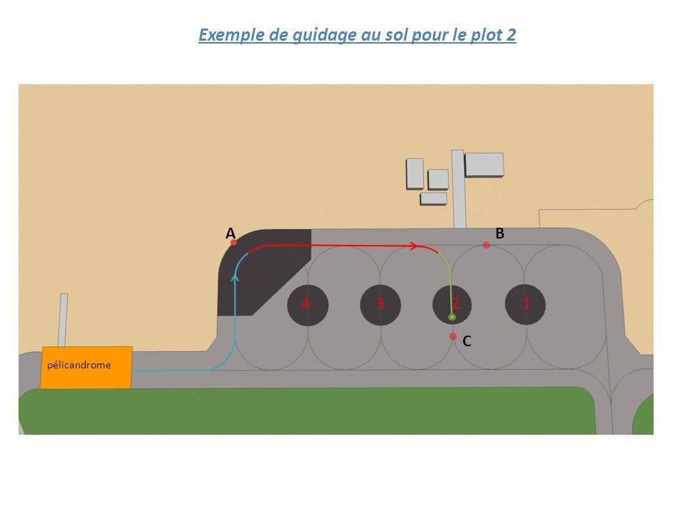 pélicandrome 4321 A C B Exemple de guidage au sol pour le plot 2
