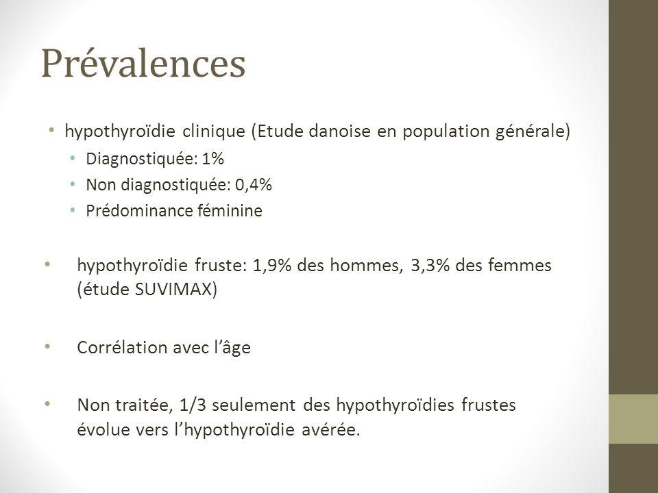Prévalences hypothyroïdie clinique (Etude danoise en population générale) Diagnostiquée: 1% Non diagnostiquée: 0,4% Prédominance féminine hypothyroïdie fruste: 1,9% des hommes, 3,3% des femmes (étude SUVIMAX) Corrélation avec lâge Non traitée, 1/3 seulement des hypothyroïdies frustes évolue vers lhypothyroïdie avérée.