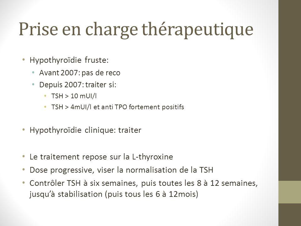 Prise en charge thérapeutique Hypothyroïdie fruste: Avant 2007: pas de reco Depuis 2007: traiter si: TSH > 10 mUI/l TSH > 4mUI/l et anti TPO fortement positifs Hypothyroïdie clinique: traiter Le traitement repose sur la L-thyroxine Dose progressive, viser la normalisation de la TSH Contrôler TSH à six semaines, puis toutes les 8 à 12 semaines, jusquà stabilisation (puis tous les 6 à 12mois)