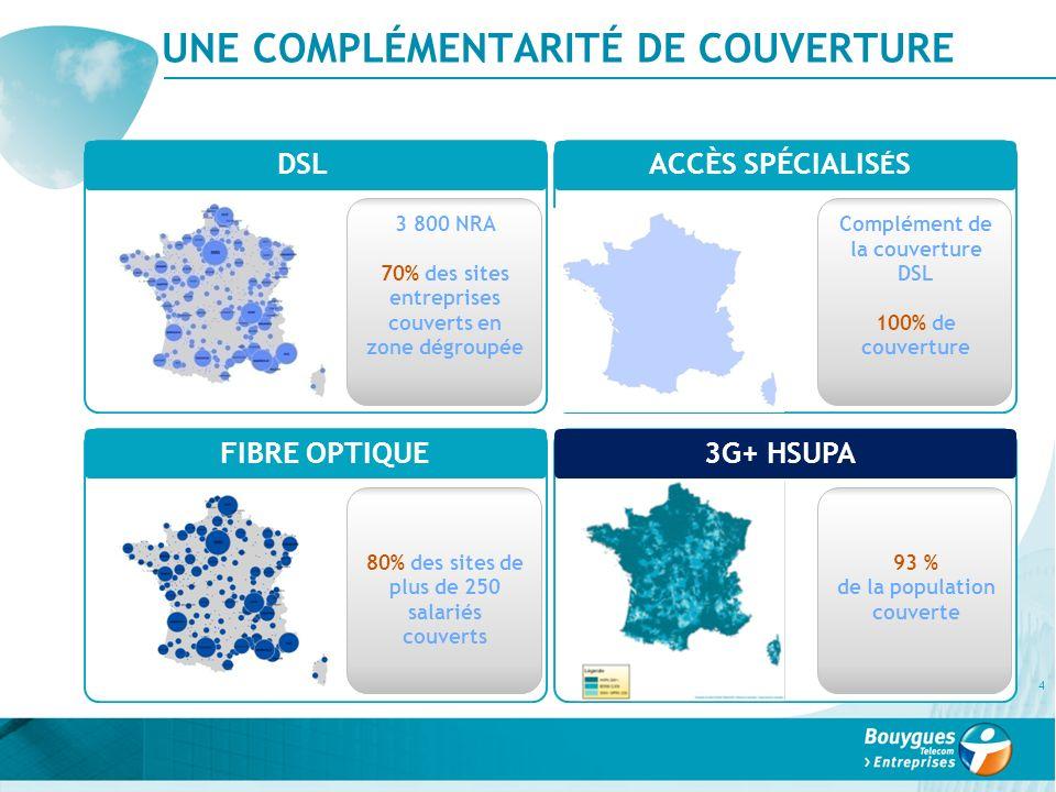 UNE COMPLÉMENTARITÉ DE COUVERTURE 4 DSLACCES SPECIALISES FIBRE OPTIQUE3G+ HSUPA DSL FIBRE OPTIQUE ACCÈS SPÉCIALIS É S 3G+ HSUPA 3 800 NRA 70% des site
