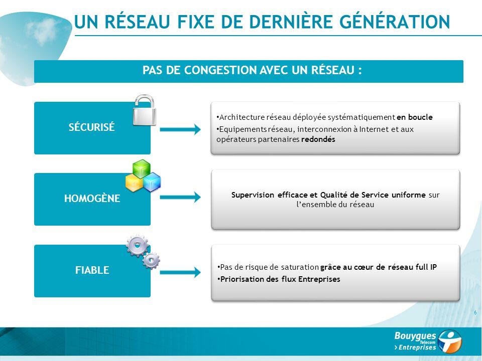 UN RÉSEAU FIXE DE DERNIÈRE GÉNÉRATION 6 Architecture réseau déployée systématiquement en boucle Equipements réseau, interconnexion à Internet et aux o