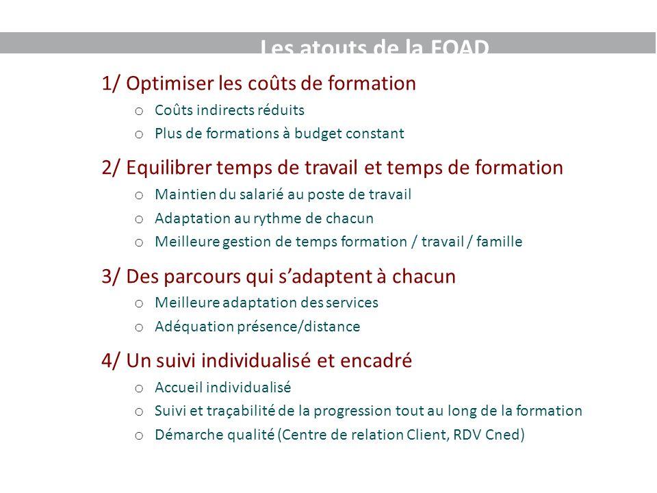 Les atouts de la FOAD 1/ Optimiser les coûts de formation o Coûts indirects réduits o Plus de formations à budget constant 2/ Equilibrer temps de trav