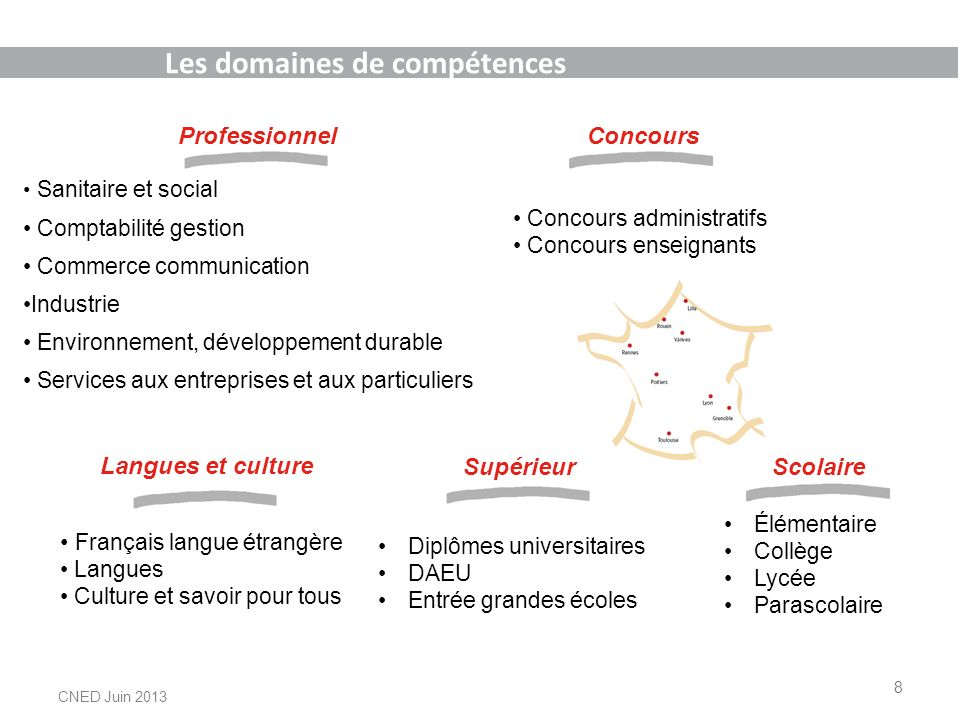 Professionnel Sanitaire et social Comptabilité gestion Commerce communication Industrie Environnement, développement durable Services aux entreprises