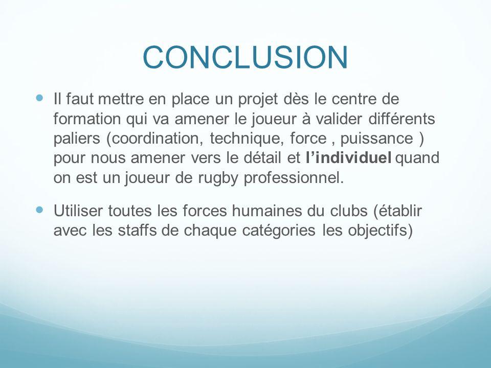 CONCLUSION Il faut mettre en place un projet dès le centre de formation qui va amener le joueur à valider différents paliers (coordination, technique, force, puissance ) pour nous amener vers le détail et lindividuel quand on est un joueur de rugby professionnel.