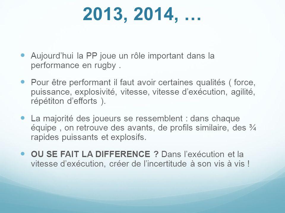 2013, 2014, … Aujourdhui la PP joue un rôle important dans la performance en rugby.
