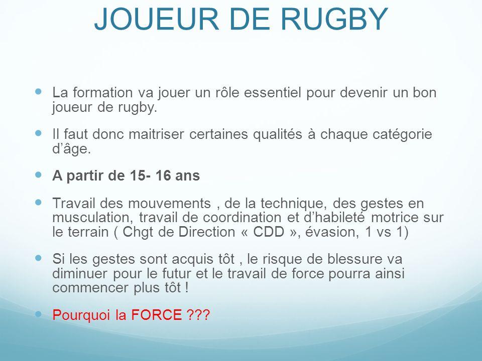 1/COMMENT DEVENIR UN JOUEUR DE RUGBY La formation va jouer un rôle essentiel pour devenir un bon joueur de rugby.