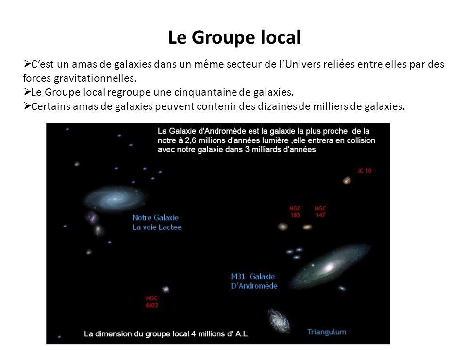 Le Groupe local Cest un amas de galaxies dans un même secteur de lUnivers reliées entre elles par des forces gravitationnelles. Le Groupe local regrou