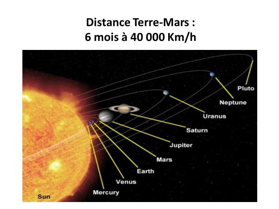 Distance Terre-Mars : 6 mois à 40 000 Km/h