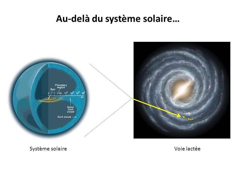 La voie lactée : notre galaxie Regroupement de plus de 200 milliards détoiles (dont notre système solaire fait partie).