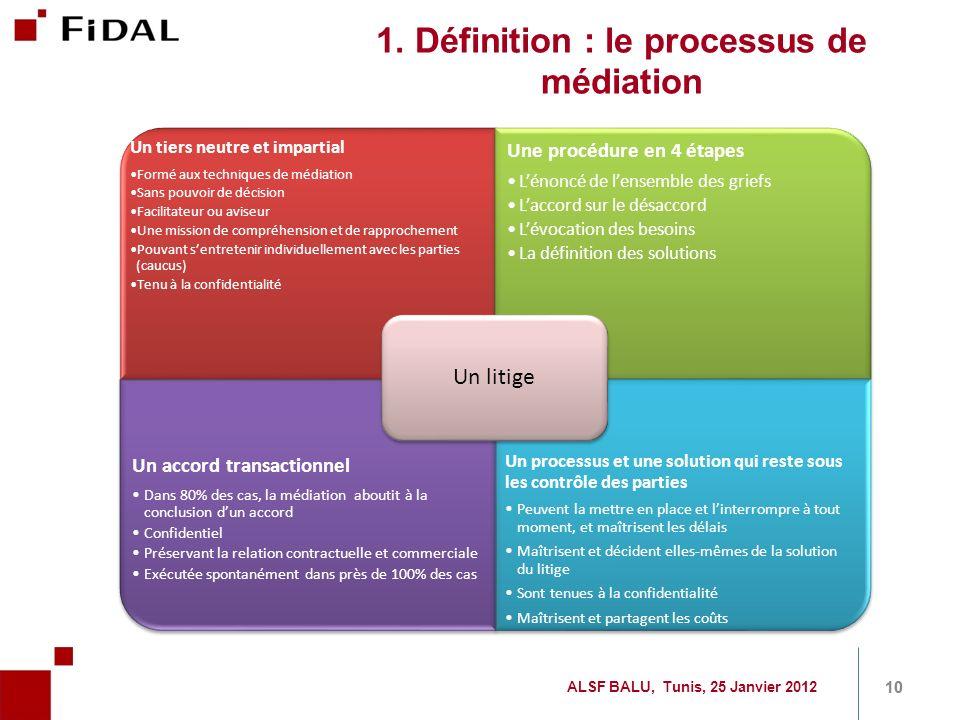 1. Définition : le processus de médiation 10 Un tiers neutre et impartial Formé aux techniques de médiation Sans pouvoir de décision Facilitateur ou a