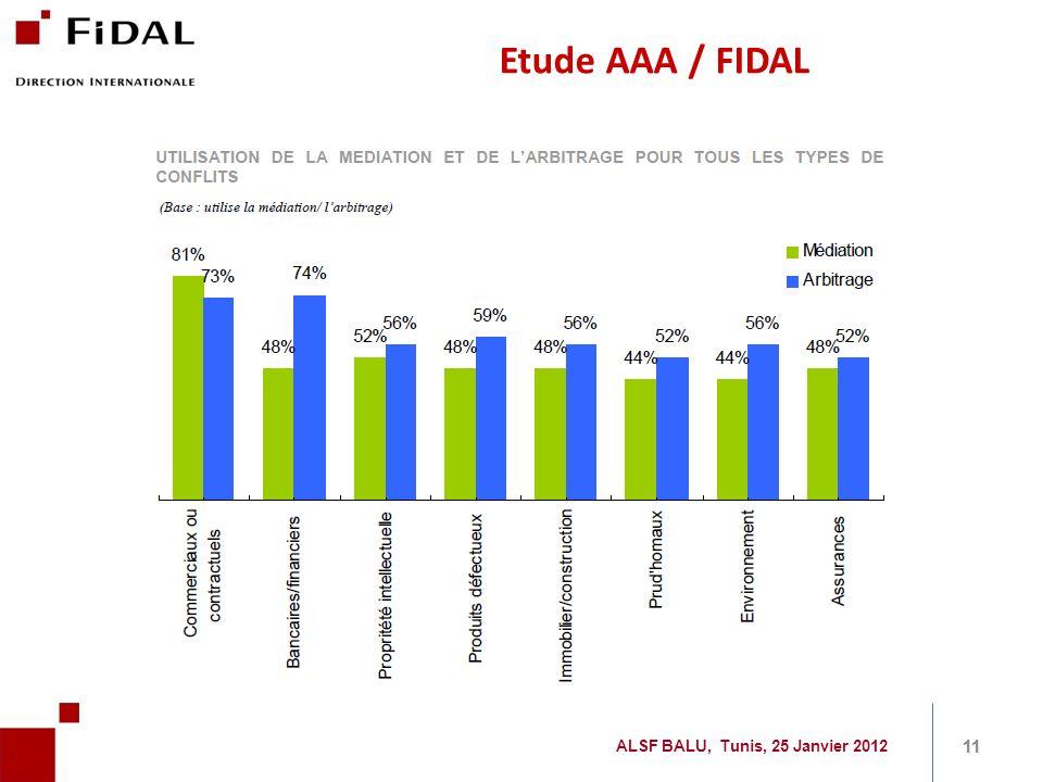 Etude AAA / FIDAL 11 ALSF BALU, Tunis, 25 Janvier 2012