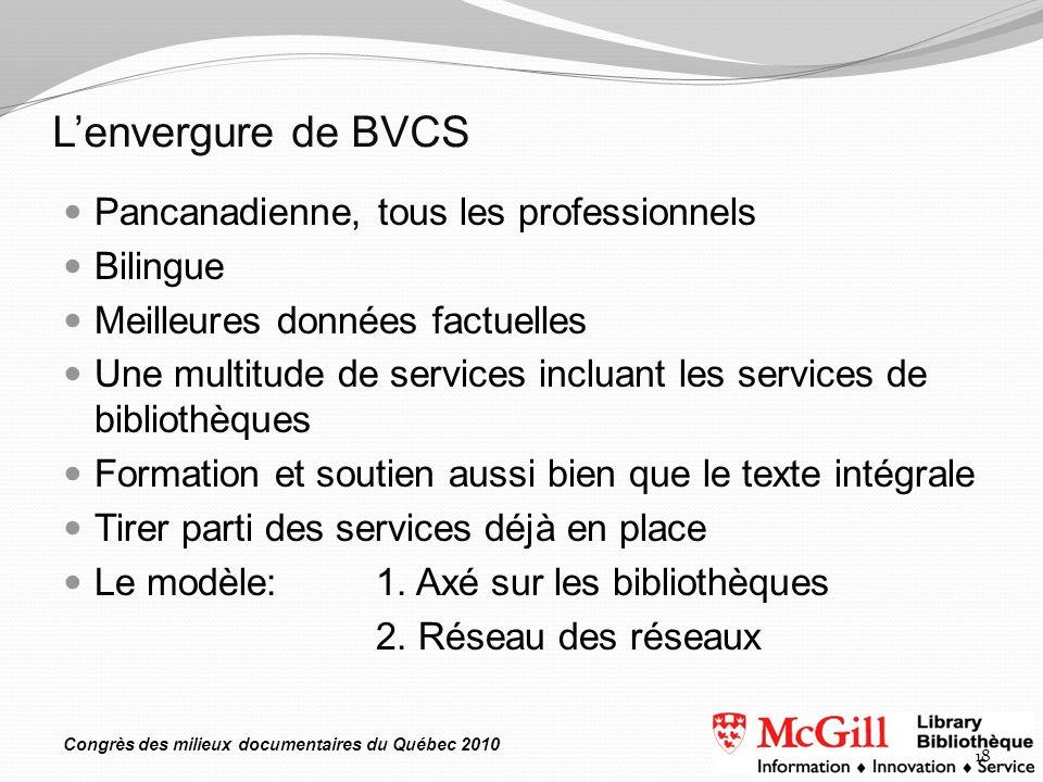Congrès des milieux documentaires du Québec 2010 Lenvergure de BVCS Pancanadienne, tous les professionnels Bilingue Meilleures données factuelles Une