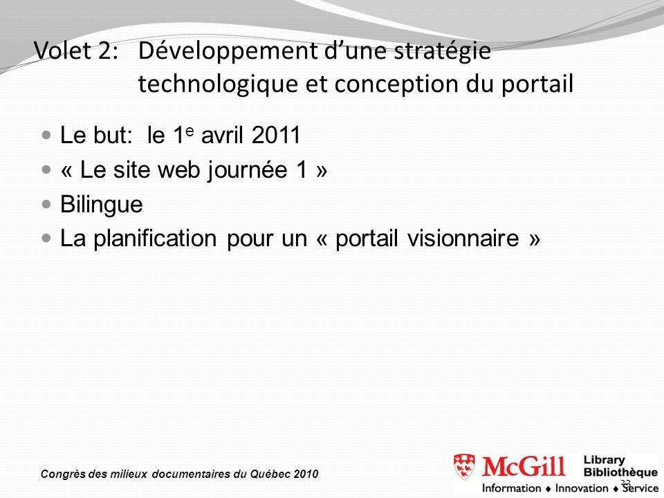 Congrès des milieux documentaires du Québec 2010 Volet 2:Développement dune stratégie technologique et conception du portail Le but: le 1 e avril 2011