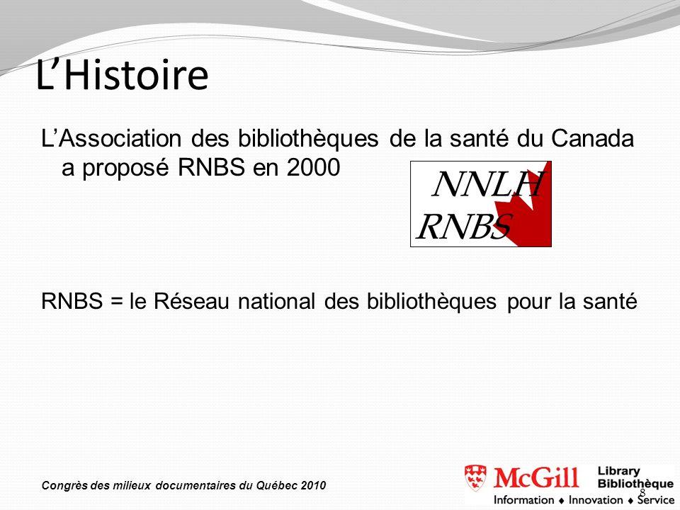 Congrès des milieux documentaires du Québec 2010 LHistoire LAssociation des bibliothèques de la santé du Canada a proposé RNBS en 2000 RNBS = le Réseau national des bibliothèques pour la santé 8