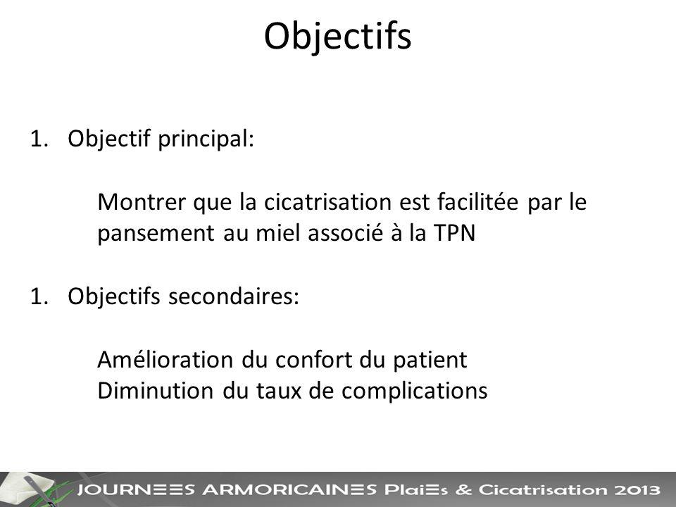 Objectifs 1.Objectif principal: Montrer que la cicatrisation est facilitée par le pansement au miel associé à la TPN 1.Objectifs secondaires: Amélioration du confort du patient Diminution du taux de complications