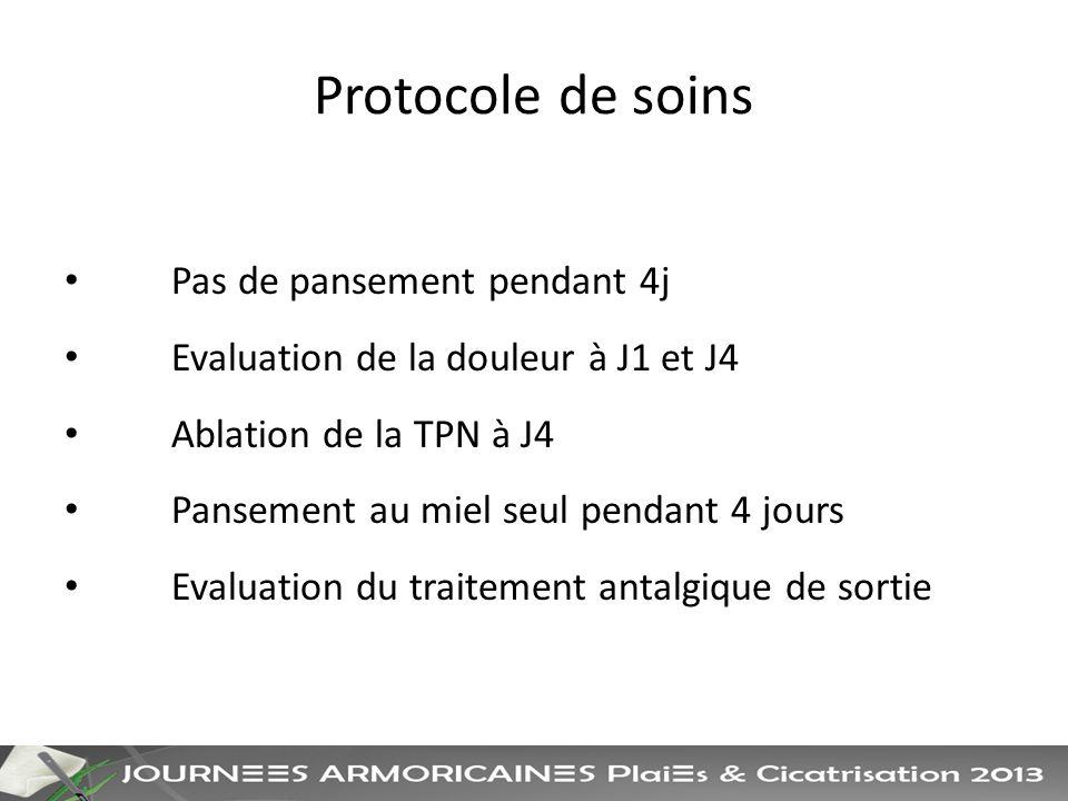 Protocole de soins Pas de pansement pendant 4j Evaluation de la douleur à J1 et J4 Ablation de la TPN à J4 Pansement au miel seul pendant 4 jours Evaluation du traitement antalgique de sortie