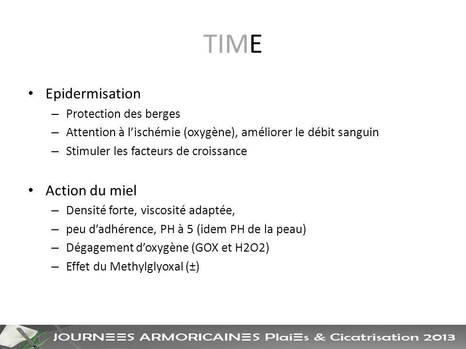 TIMETIME Epidermisation – Protection des berges – Attention à lischémie (oxygène), améliorer le débit sanguin – Stimuler les facteurs de croissance Action du miel – Densité forte, viscosité adaptée, – peu dadhérence, PH à 5 (idem PH de la peau) – Dégagement doxygène (GOX et H2O2) – Effet du Methylglyoxal (±)