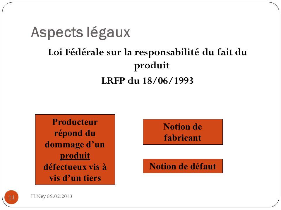 Aspects légaux H.Ney 05.02.2013 11 Loi Fédérale sur la responsabilité du fait du produit LRFP du 18/06/1993 Producteur répond du dommage dun produit défectueux vis à vis dun tiers Notion de fabricant Notion de défaut