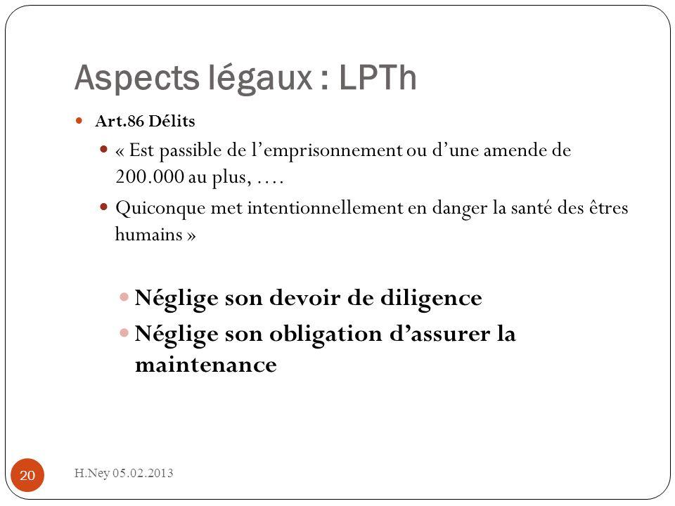 Aspects légaux : LPTh H.Ney 05.02.2013 20 Art.86 Délits « Est passible de lemprisonnement ou dune amende de 200.000 au plus, ….