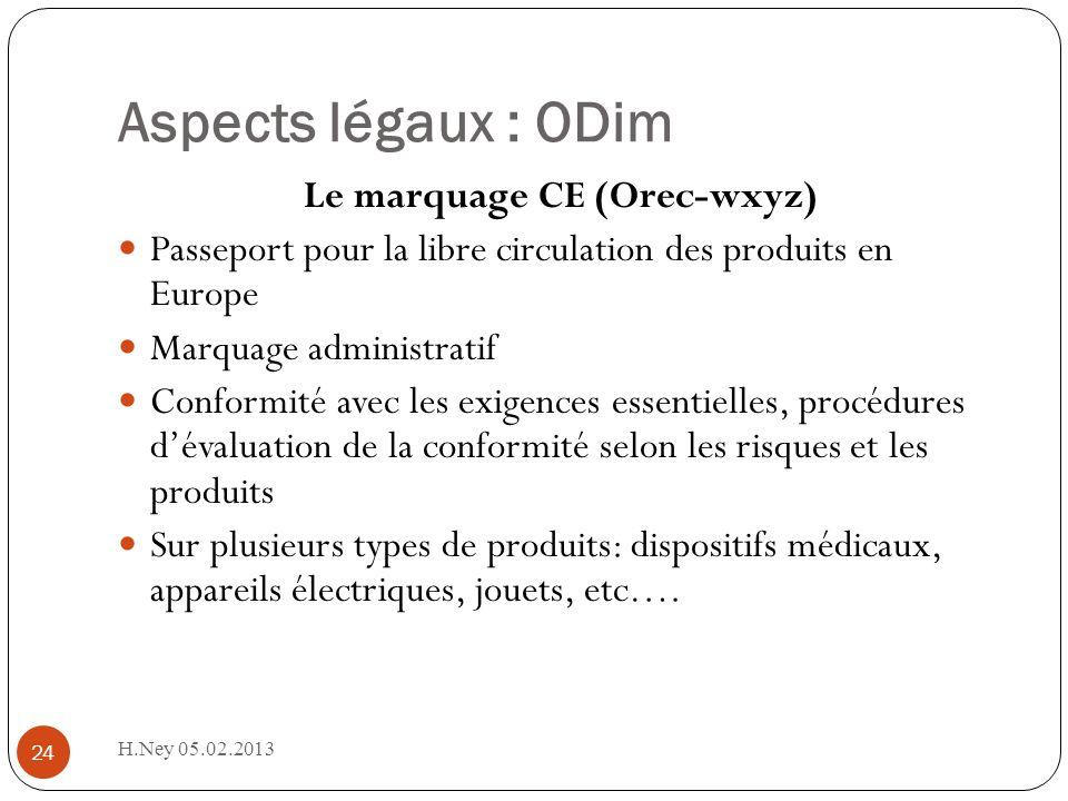 Aspects légaux : ODim H.Ney 05.02.2013 24 Le marquage CE (Orec-wxyz) Passeport pour la libre circulation des produits en Europe Marquage administratif