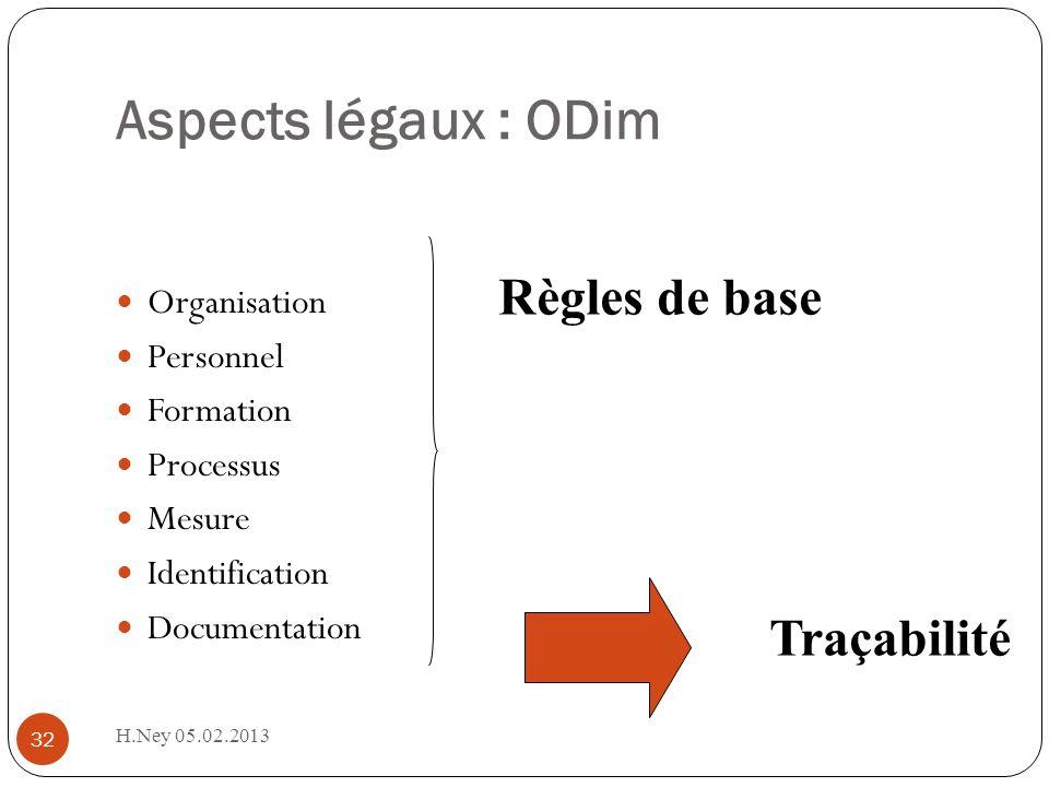 Aspects légaux : ODim H.Ney 05.02.2013 32 Organisation Personnel Formation Processus Mesure Identification Documentation Règles de base Traçabilité