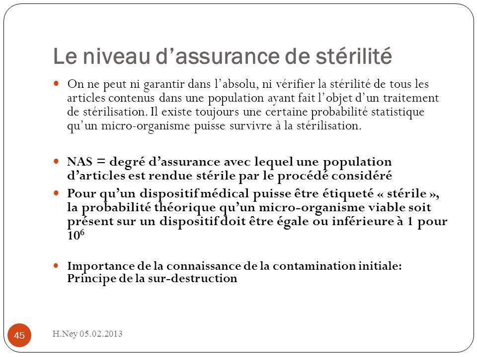 Le niveau dassurance de stérilité H.Ney 05.02.2013 45 On ne peut ni garantir dans labsolu, ni vérifier la stérilité de tous les articles contenus dans une population ayant fait lobjet dun traitement de stérilisation.