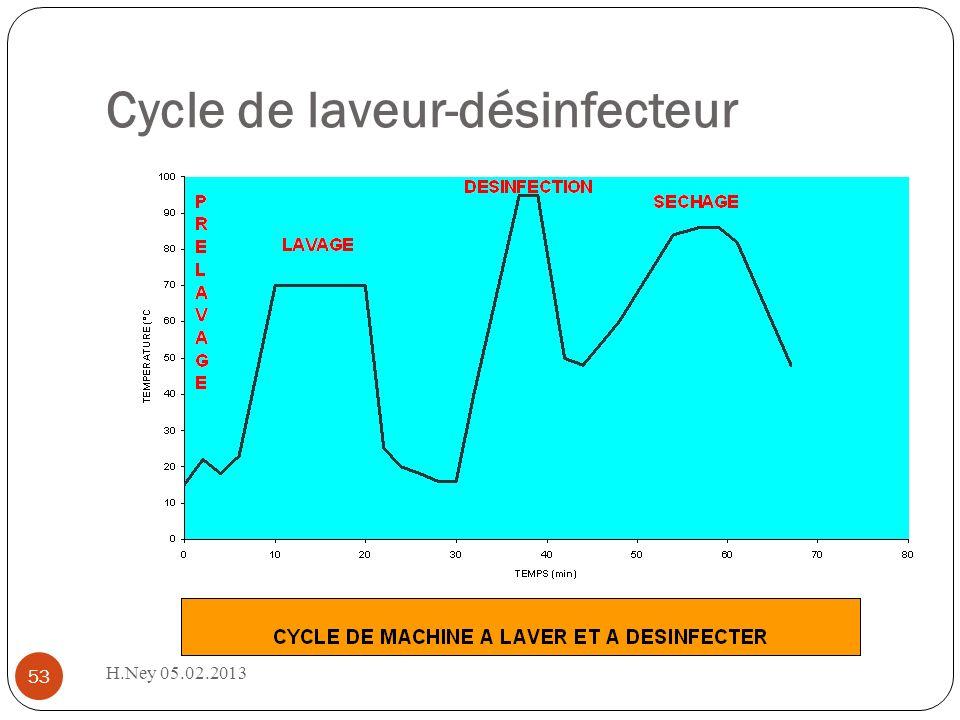 Cycle de laveur-désinfecteur H.Ney 05.02.2013 53