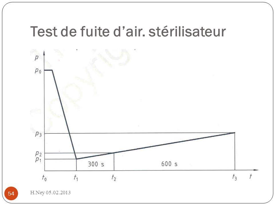 Test de fuite dair. stérilisateur H.Ney 05.02.2013 54