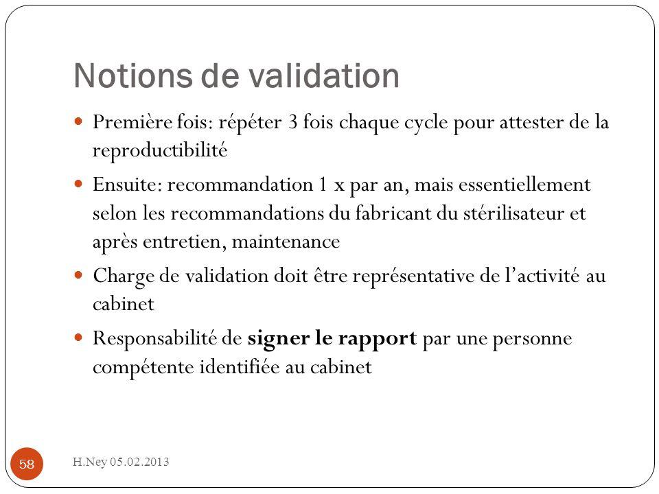 H.Ney 05.02.2013 58 Notions de validation Première fois: répéter 3 fois chaque cycle pour attester de la reproductibilité Ensuite: recommandation 1 x