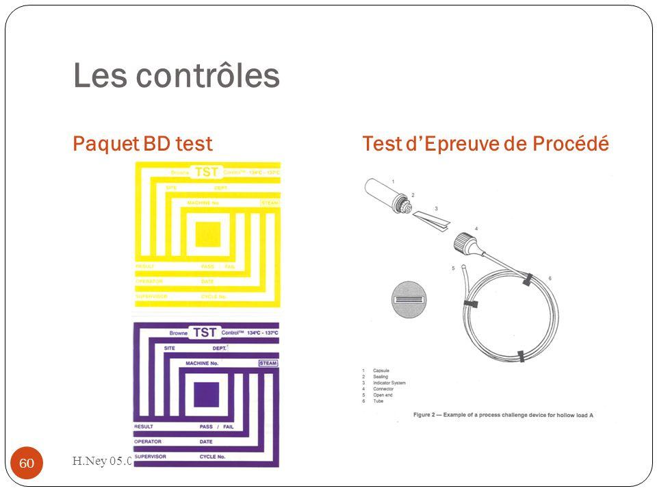 Les contrôles Paquet BD testTest dEpreuve de Procédé H.Ney 05.02.2013 60