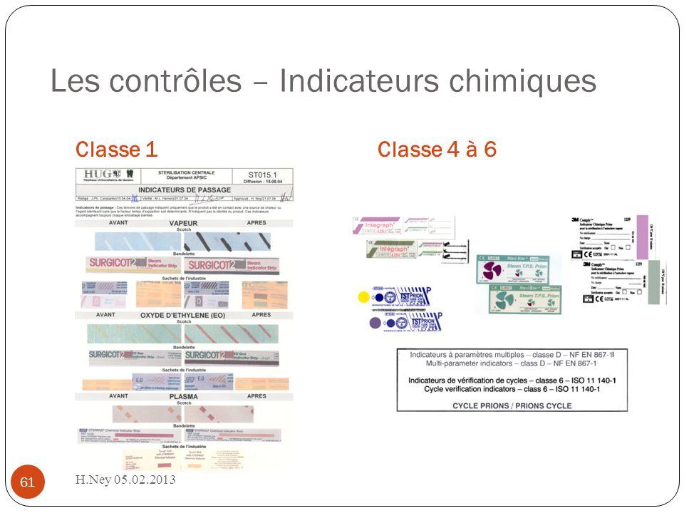 Les contrôles – Indicateurs chimiques Classe 1Classe 4 à 6 H.Ney 05.02.2013 61