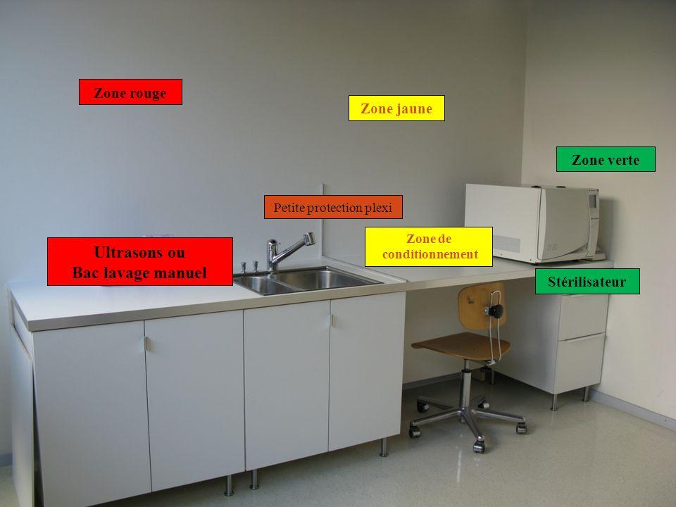 Ultrasons ou Bac lavage manuel Zone de conditionnement Petite protection plexi Stérilisateur Zone verte Zone jaune Zone rouge